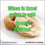 When is Excel going to add Cronut Charts http://exceltheatre.com/blog/