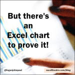But there's an Excel chart to prove it http://exceltheatre.com/blog/