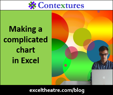 Making a complicated chart in Excel http://exceltheatre.com/blog/